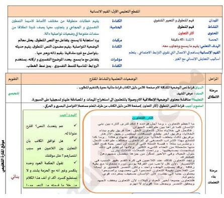 مذكرات المقطع الاول الاسبوع الثاني التعاونية المدرسية في اللغة العربية للسنة الخامسة 5 ابتدائي pdf