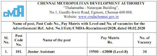 CMDA Chennai Junior Assistant Previous Question Papers and Syllabus 2020