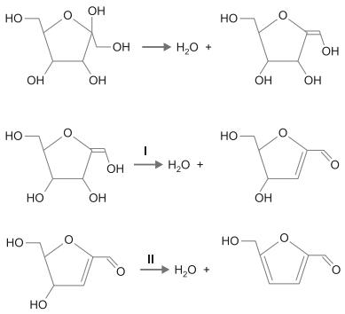 A partir da frutose, temos a sequência de reações
