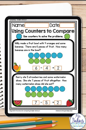 Using a variety of problem solving strategies helps students better understand problem context.