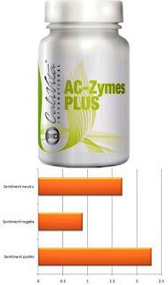 acidophilus calivita ac zymes plus probiotice calivita opinii