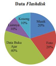 Data Flashdisk www.jawabanbukupaket.com