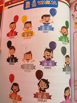 Isi Kandungan Buku Kuasai Bahasa Mandarin