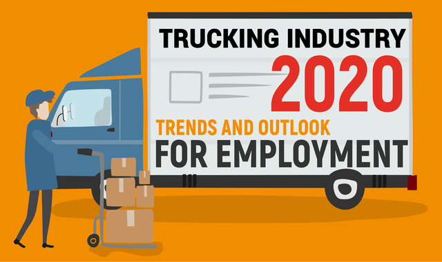 Trucking Industry 2020: Trends and Outlook for Employment #infographic