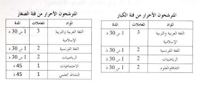 محتوى الامتحان الإقليمي