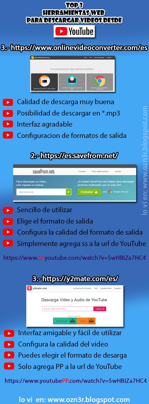 paginas web asombrosas para descargar videos de youtube