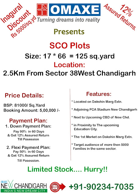 OMAXE Phase 3 SCO Plots Mullanpur New Chandigarh