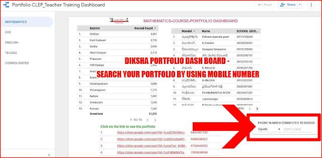 DIKSHA PORTFOLIO DASH BOARD - SEARCH YOUR PORTFOLIO BY USING MOBILE NUMBER