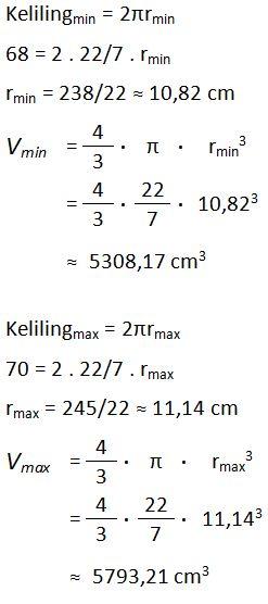 Rumus Volume Bola : rumus, volume, Pintar, Rumus, Matematika:, Matematika, Volume