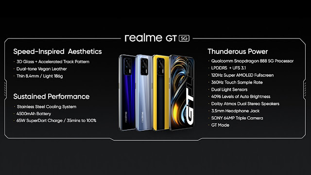 Features of Realme GT 5G
