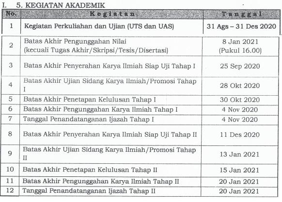 kalender akademik ui tahun ajaran 2020/2021 semester ganjil; tomatalikuang.com