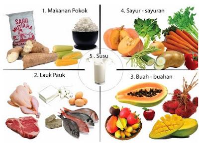 Makanan & Minuman Yang Ampuh Mengobati Mani Encer