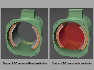 Dc motor with and without field excitation