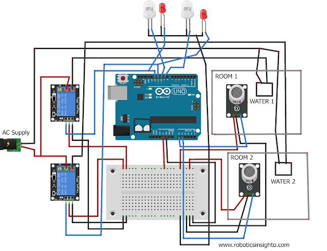 Fire and defense water system for home using Arduino, relay and Gas sensor