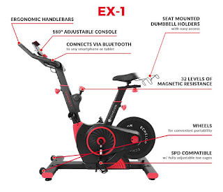 Echelon Smart Connect EX1 Spin Bike, image, review features & specifications plus compare with EX3 indoor cycle