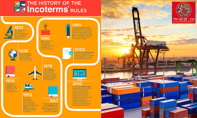 incoterms kurallar, ihracat.co