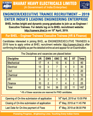BHARAT Heavy Electricals Limited Engineer/Executive Trainee Recruitment 2019