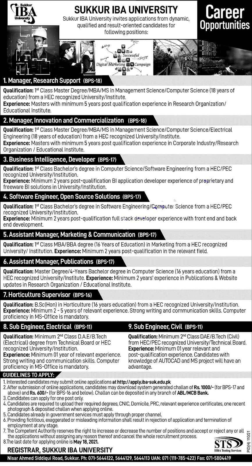 Latest Jobs in Sukkur IBA University 2021