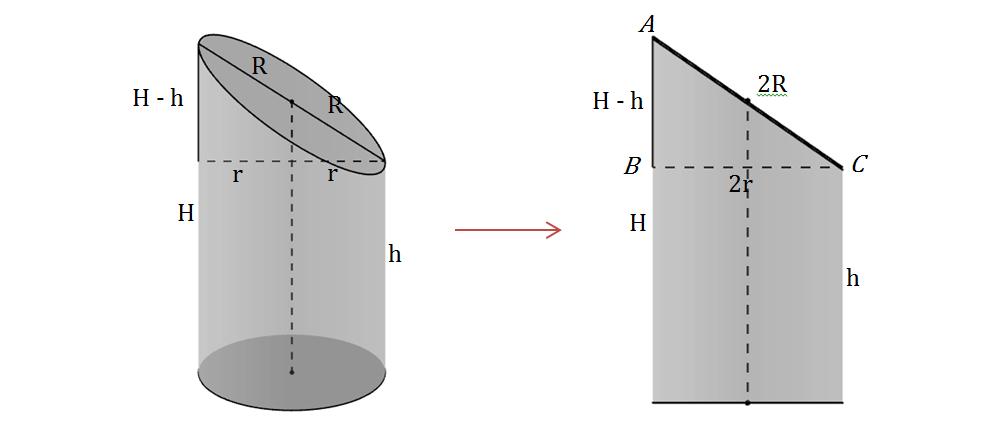Raio maior da parte seccionada de um tronco de cilindro