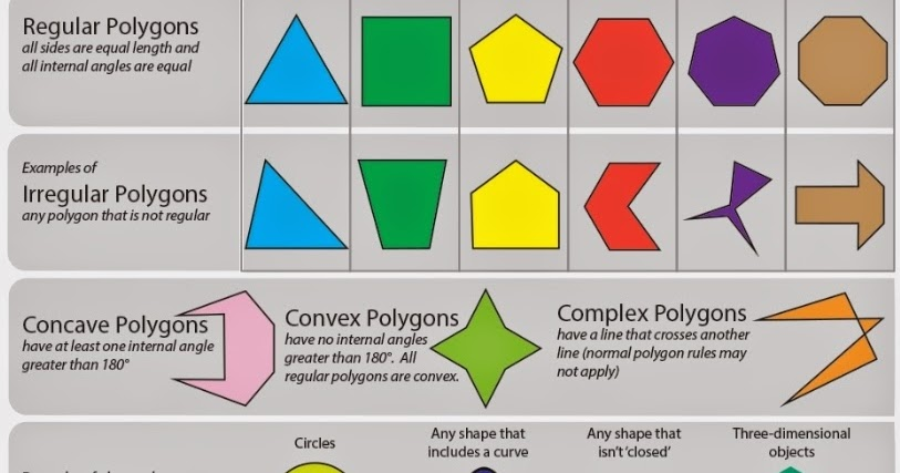 how to draw polygon with snagit 12