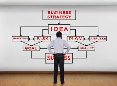 Working On your business is key for successful leadership, leadership consultant, #dumfries and #galloway, #scotland