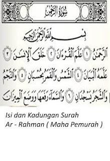 keutamaan Surah Ar - Rahman