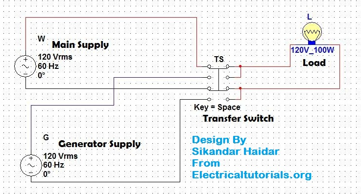 manual transfer switch wiring diagram for portable Wiring Diagram Generator to House Generator Transfer Panel Wiring Diagram