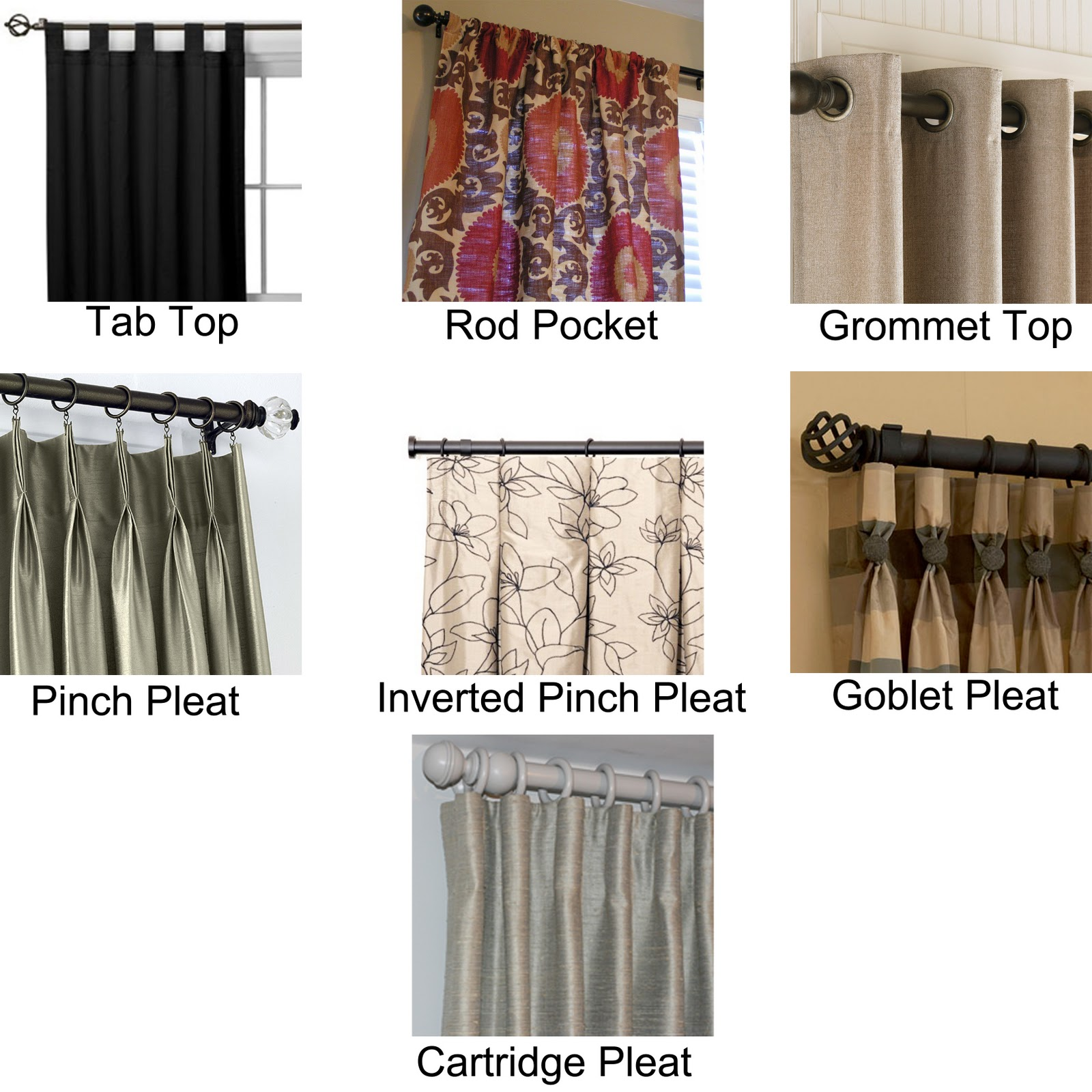 as the curtain hangs custom draperies the whats and the hows - Types Of Curtains For Windows