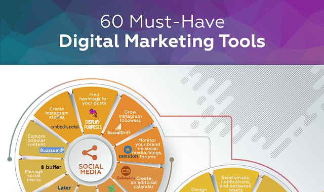 60 Must-Have Digital Marketing Tools #Infographic