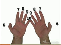 Screen shot from Math Trick For Your Fingers - Easy Multiplication