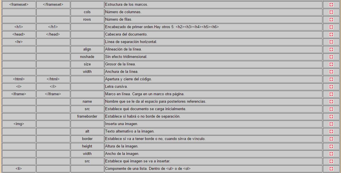 Atributos HTML 2