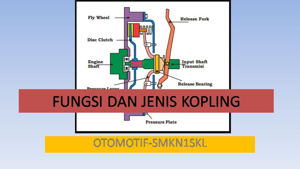 Materi PSPTKR Kelas XI Fungsi dan Jenis Kopling
