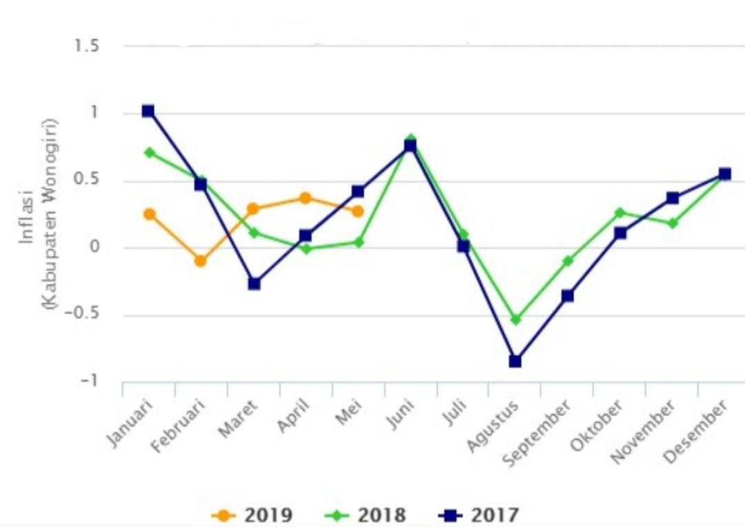 FARHAH MELYNIA UTAMI: Pertumbuhan Penduduk, Perekonomian ...