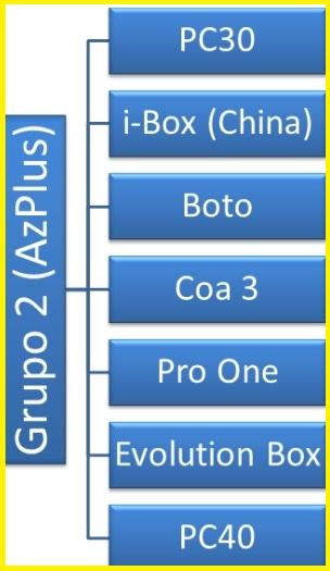 servidores para cada caja y dongle-http://1.bp.blogspot.com/-0aFkVOFjrxw/UJ2sVyL7avI/AAAAAAAABbM/2z8VlihiM5k/s1600/Sem+t%C3%ADtulo2.jpg