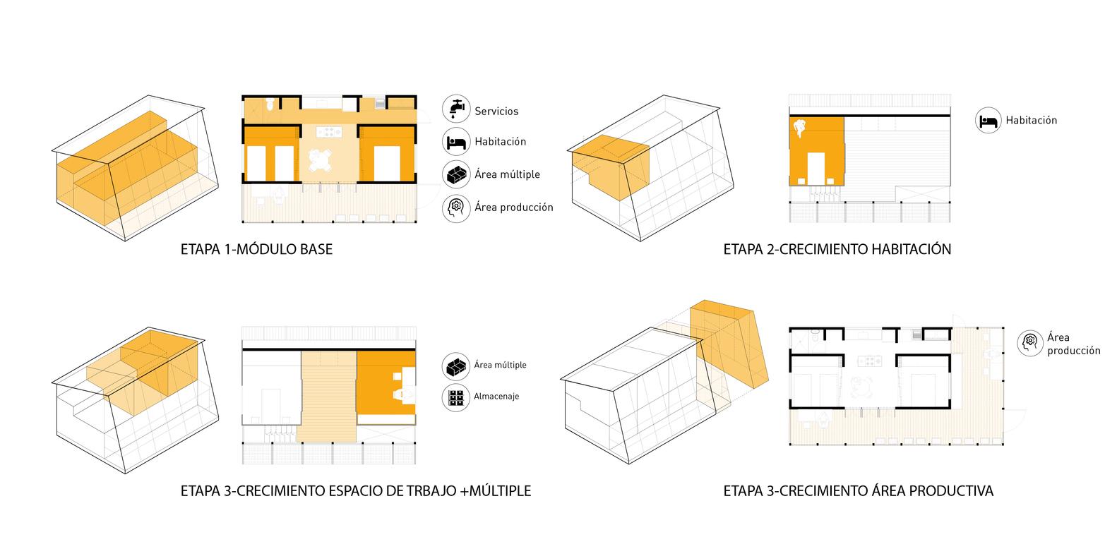 Colombia, presentan un prototipo de vivienda rural sostenible y productiva 10