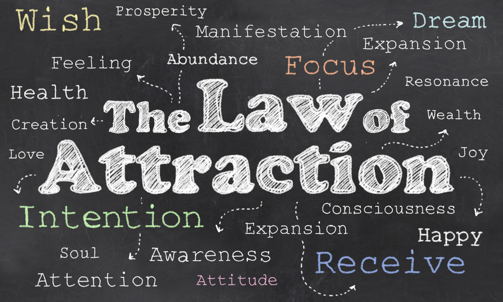 Let's learn about the Law of Attraction