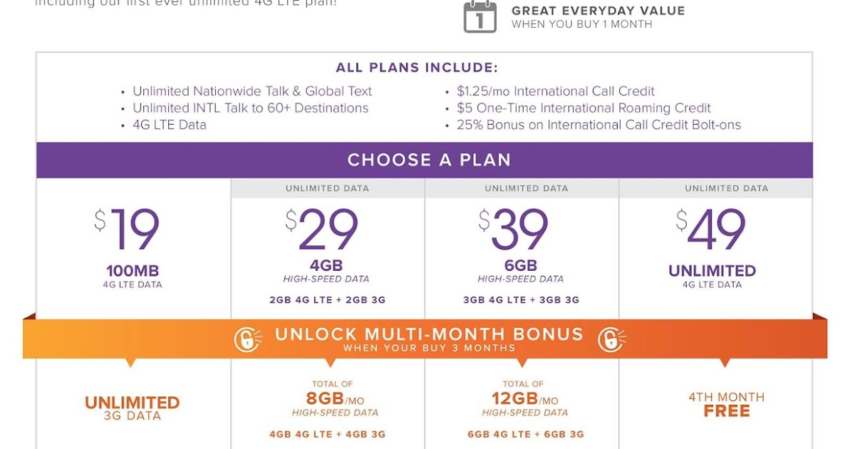 Ultra Mobile Simplifies Plan Lineup and Launches New $49