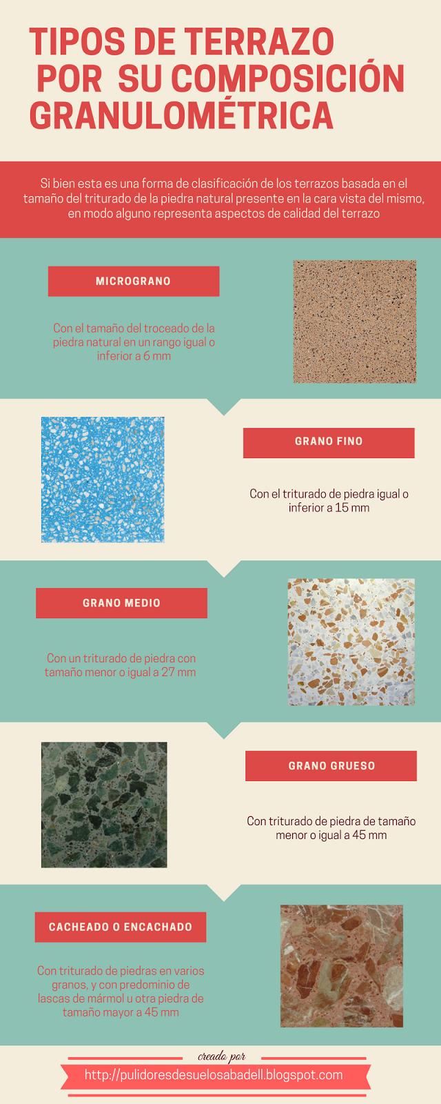Pulido y abrillantado de suelos pulidores de suelos en for Clasificacion del marmol