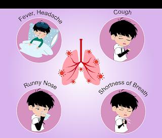 General knowledge of coronavirus 2020  Ritusacademy RSS Feed RITUSACADEMY RSS FEED   RITUSACADEMY.COM EDUCATION EDUCRATSWEB