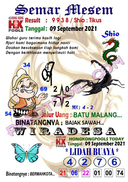 Prediksi Syair HK Semar Mesem Kamis 09 September-2021