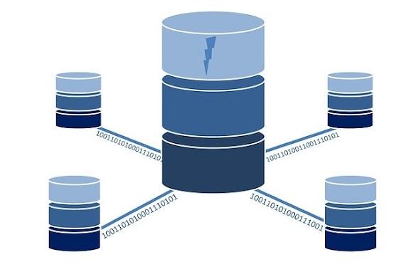 Pengertian DBMS, Komponen , dan Fungsinya