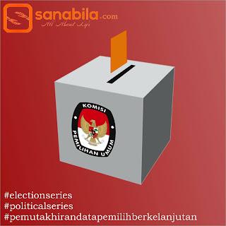 Pemutakhiran Data Pemilih Berkelanjutan