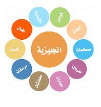 تحميل تطبيق تعلم اللغة الإنجليزية في أسبوع مجاناً