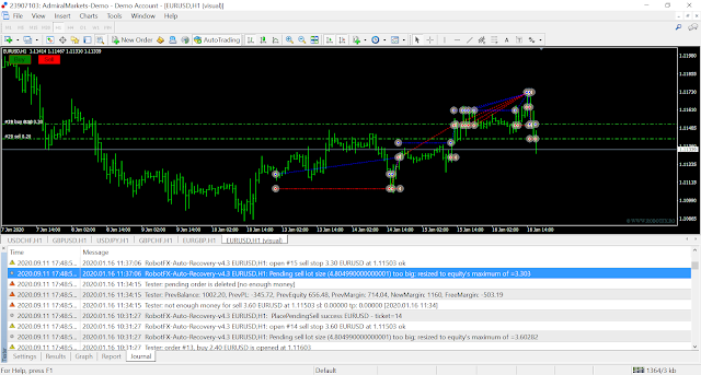 Hedging in Metatrader