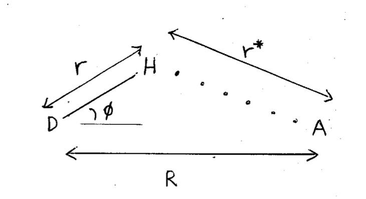 Condensed concepts: More hydrogen bond correlations
