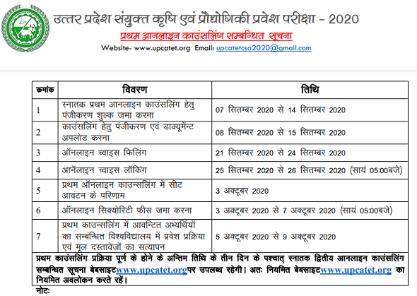 UPCATET Counselling Schedule 2020
