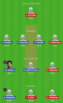 CHE vs KAR dream 11 team | KAR vs CHE