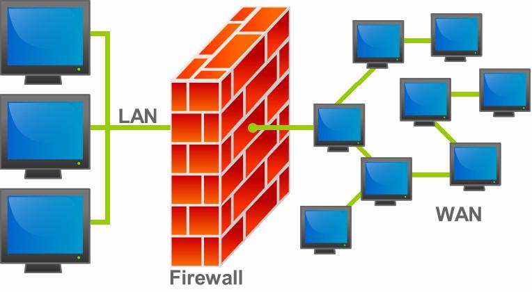 الحماية والجدار الناري وأهميته في برامج الحماية وكيف تحمي جهازك من اي فيروسات او مخاطر بطريقة صحيحة وقوية جداً