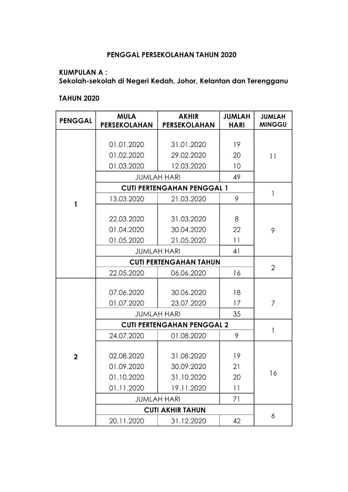 Takwim Sekolah Dan Cuti Penggal Bagi Sekolah Di Malaysia Tahun 2020 Mypendidikanmalaysia Com