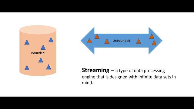 Cloud Analytics Platform - Search Cloud Analytics Platform   Coupon ED